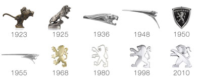 The evolution of the Peugeot Lion through the years