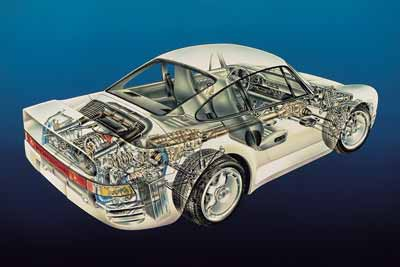 Porsche 959 - technology - carphile.co.uk